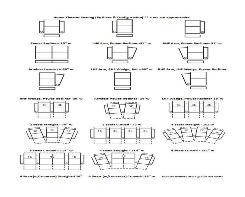 Home Theater Configurations
